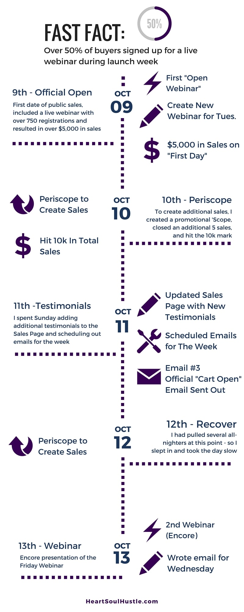 Launch Infographic 2