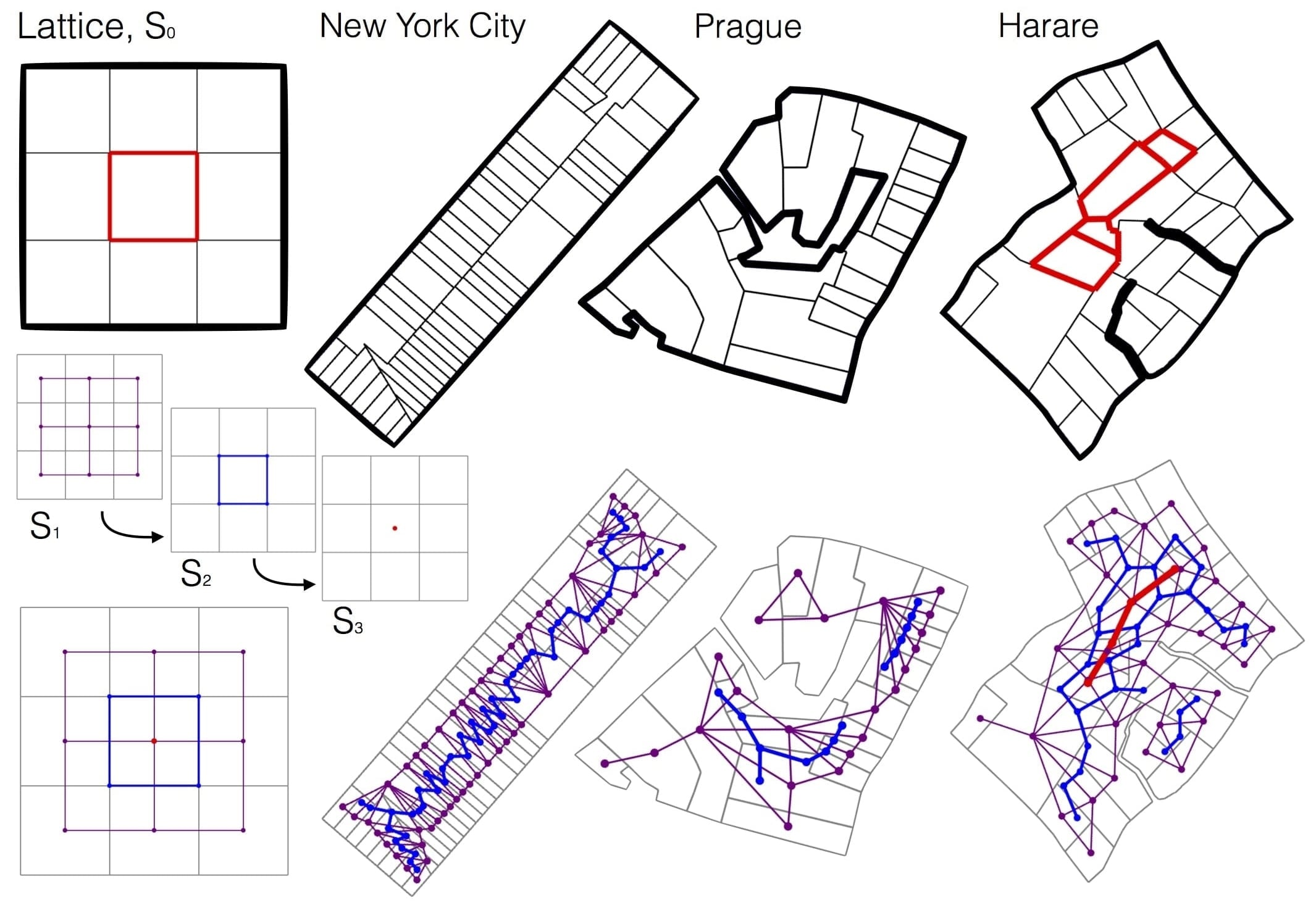Fig_1_topology_neighborhoods_cmb.jpg