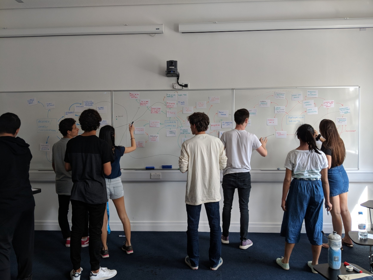 Brainstorming connections between global issues