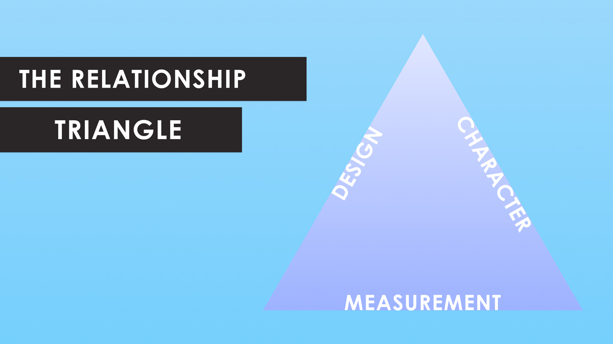 The Relationship Triangle