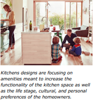5 Trends before your Kitchen Remodel with U-Line Appliances