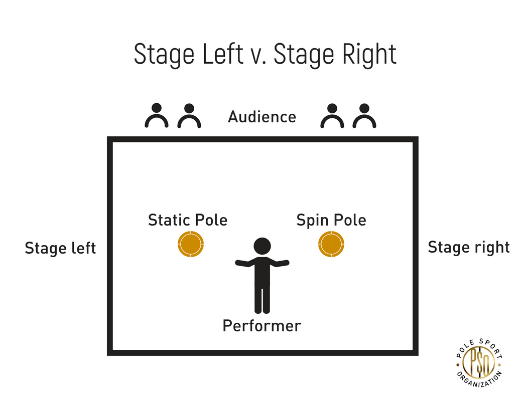 Props area diagram (1).jpg