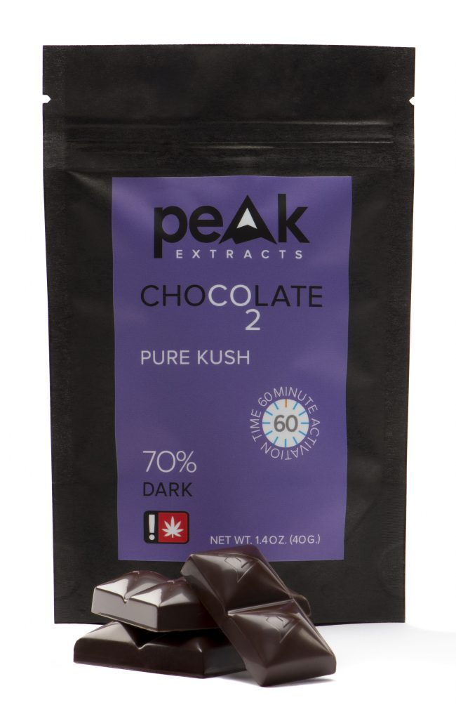 Peak Extracts Chocolates