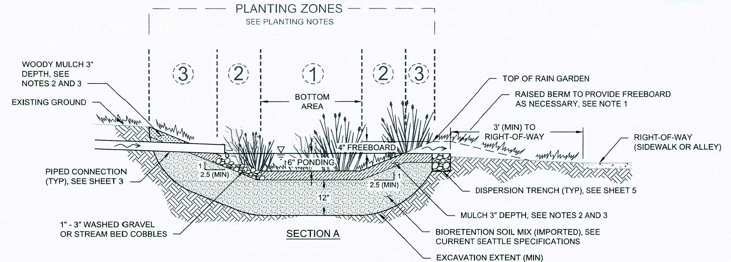 rain garden side plan