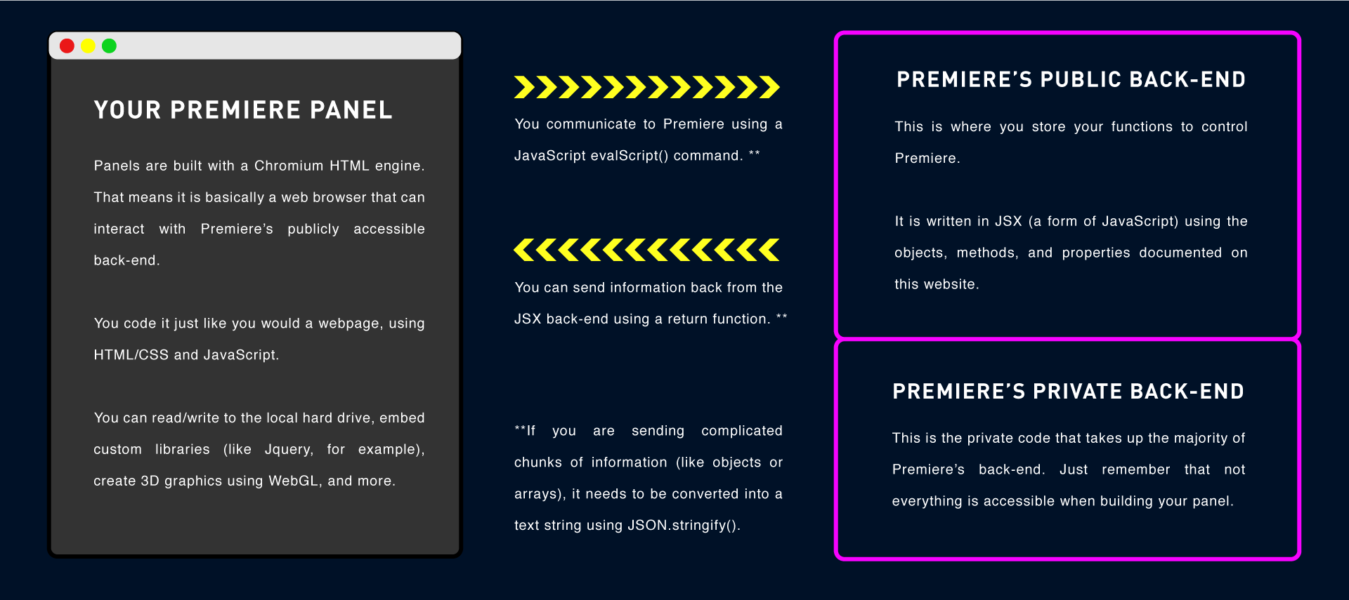 API-Schematic-ver2.png