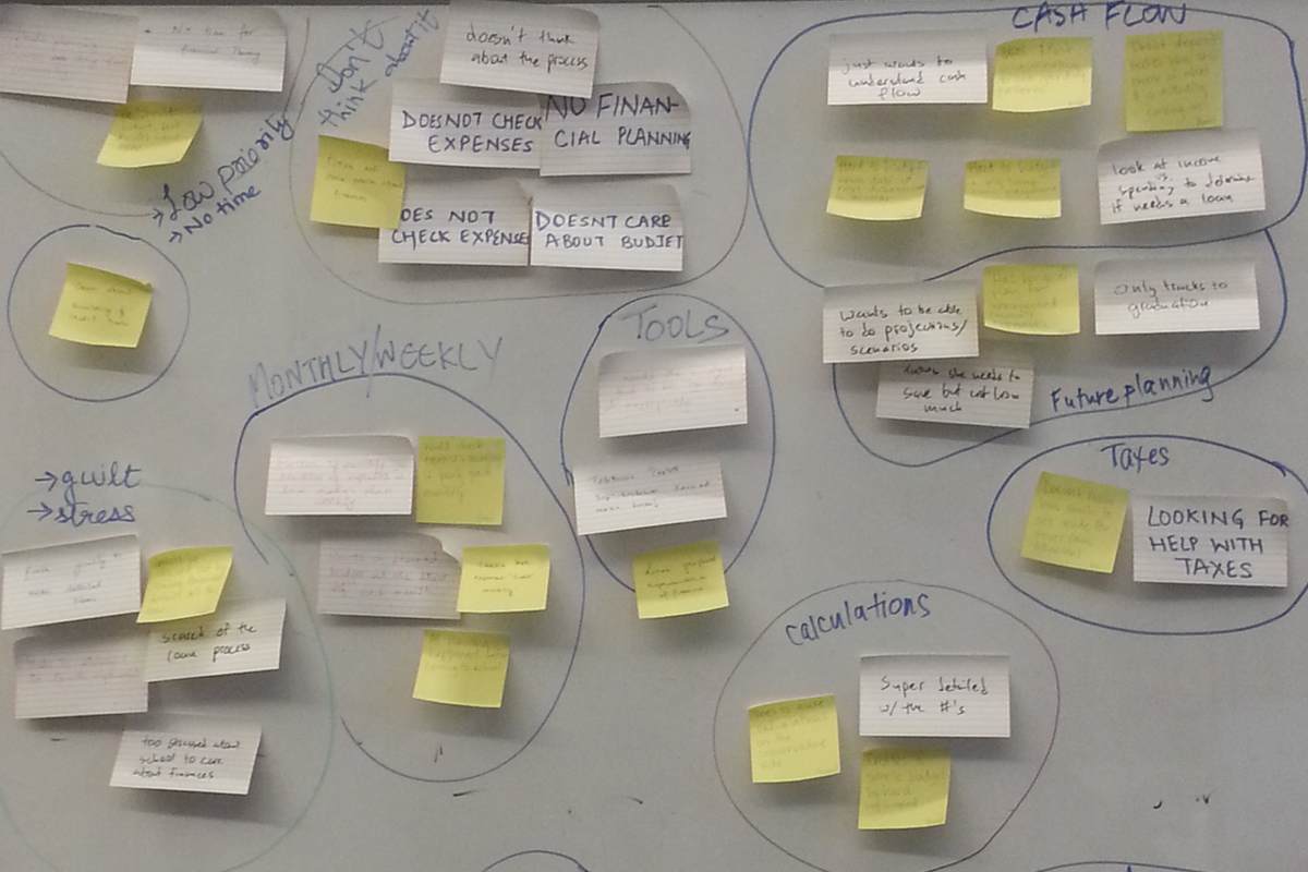 Our affinity diagram helped us see themes from our research.