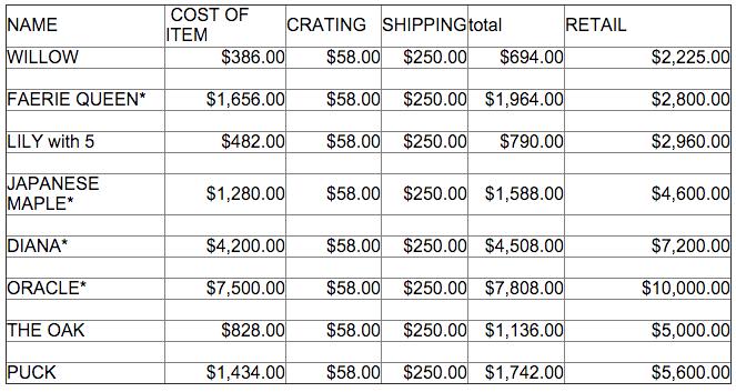 Malibu Fountains Retail Pricing