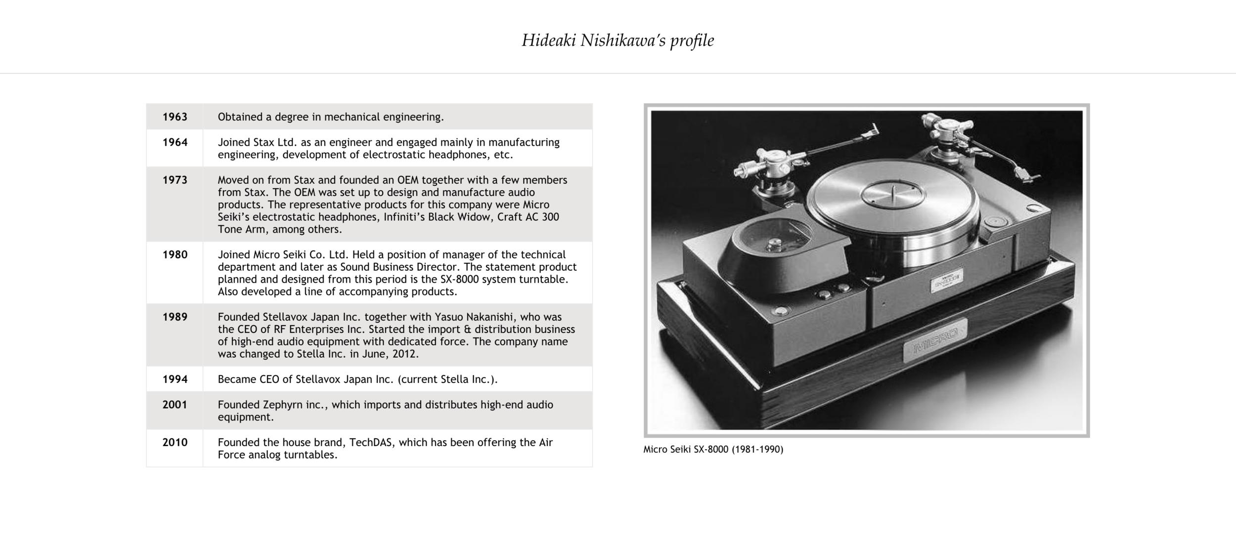 Hideaki Nishikawa's profile
