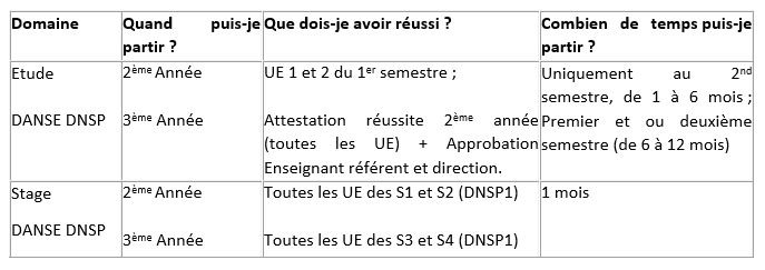 Erasmus Out Pnsd
