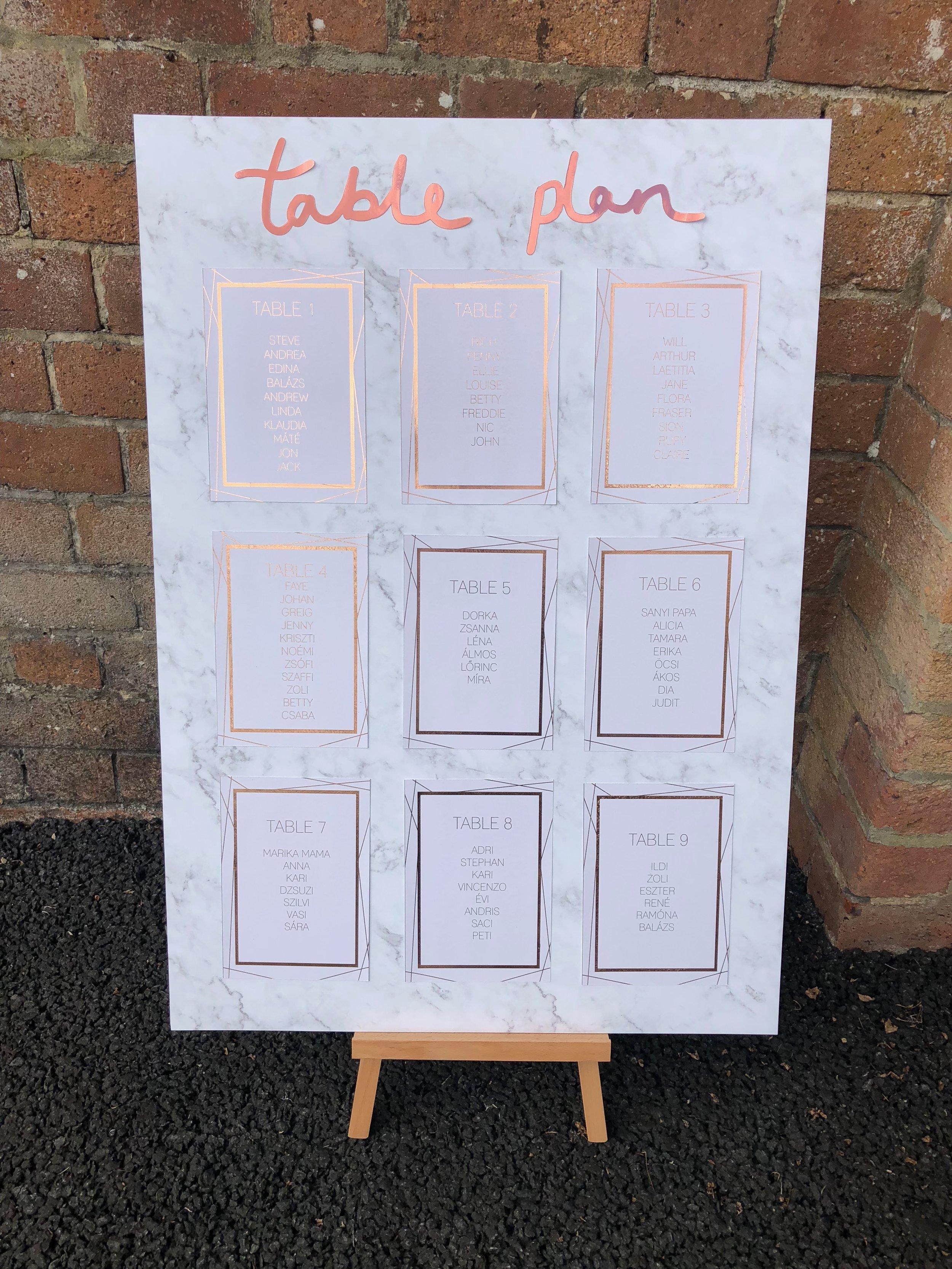 Table plan ideas