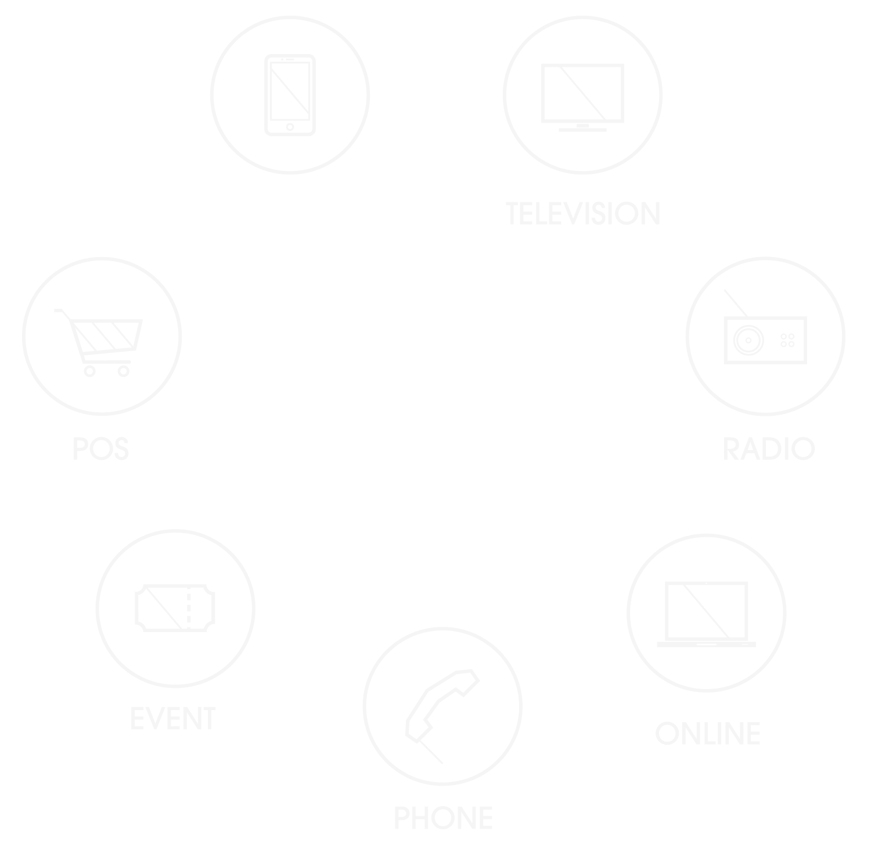 Corporate Sound – Markenkontaktpunkte