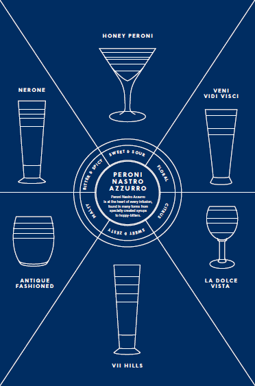 house_of_peroni-editorial-01.png