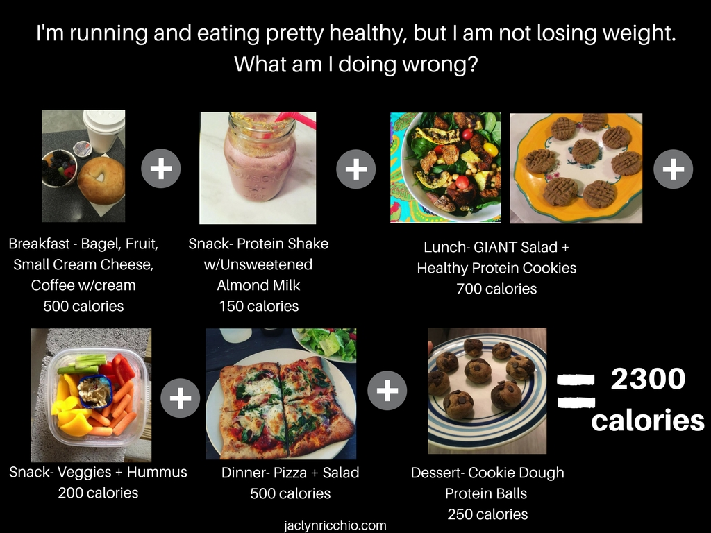 Eating Healthy But Not Losing Weight Help Jaclyn Ricchio Stover