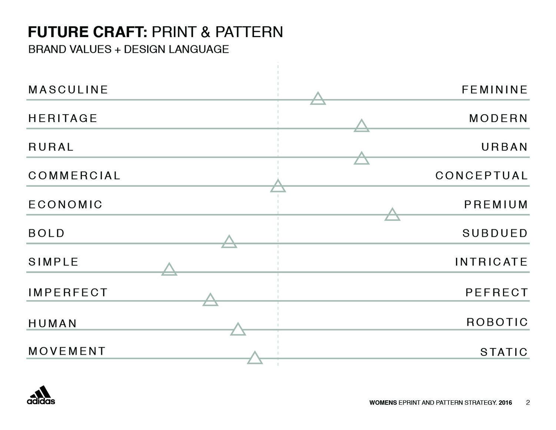 postura Editor Aplastar  Adidas Print Direction — Clair Wallace