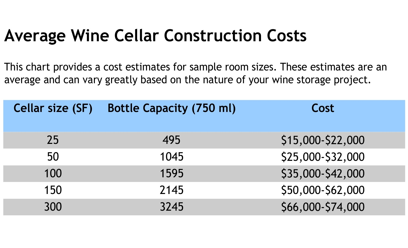 We offer competitive pricing. take the first step toward building your dream wine cellar by contacting us today!