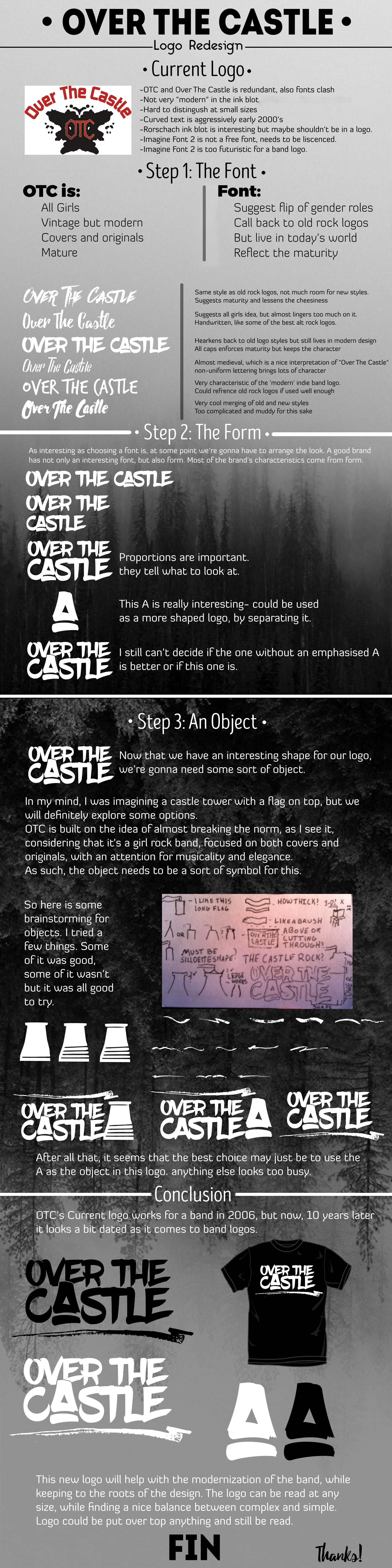 Full Design Doc Write-up