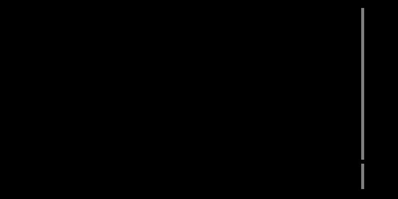 Vinta Supply Co