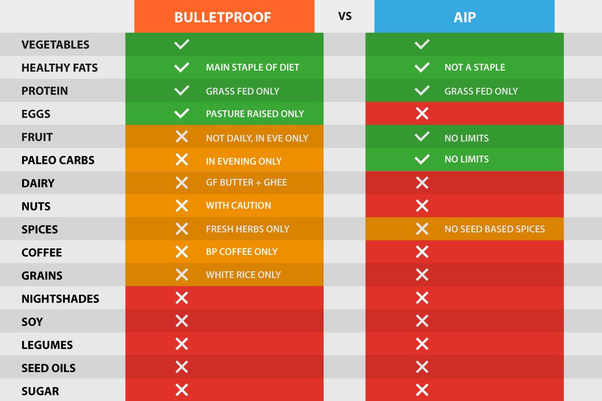 BulletproofVSAIP.png