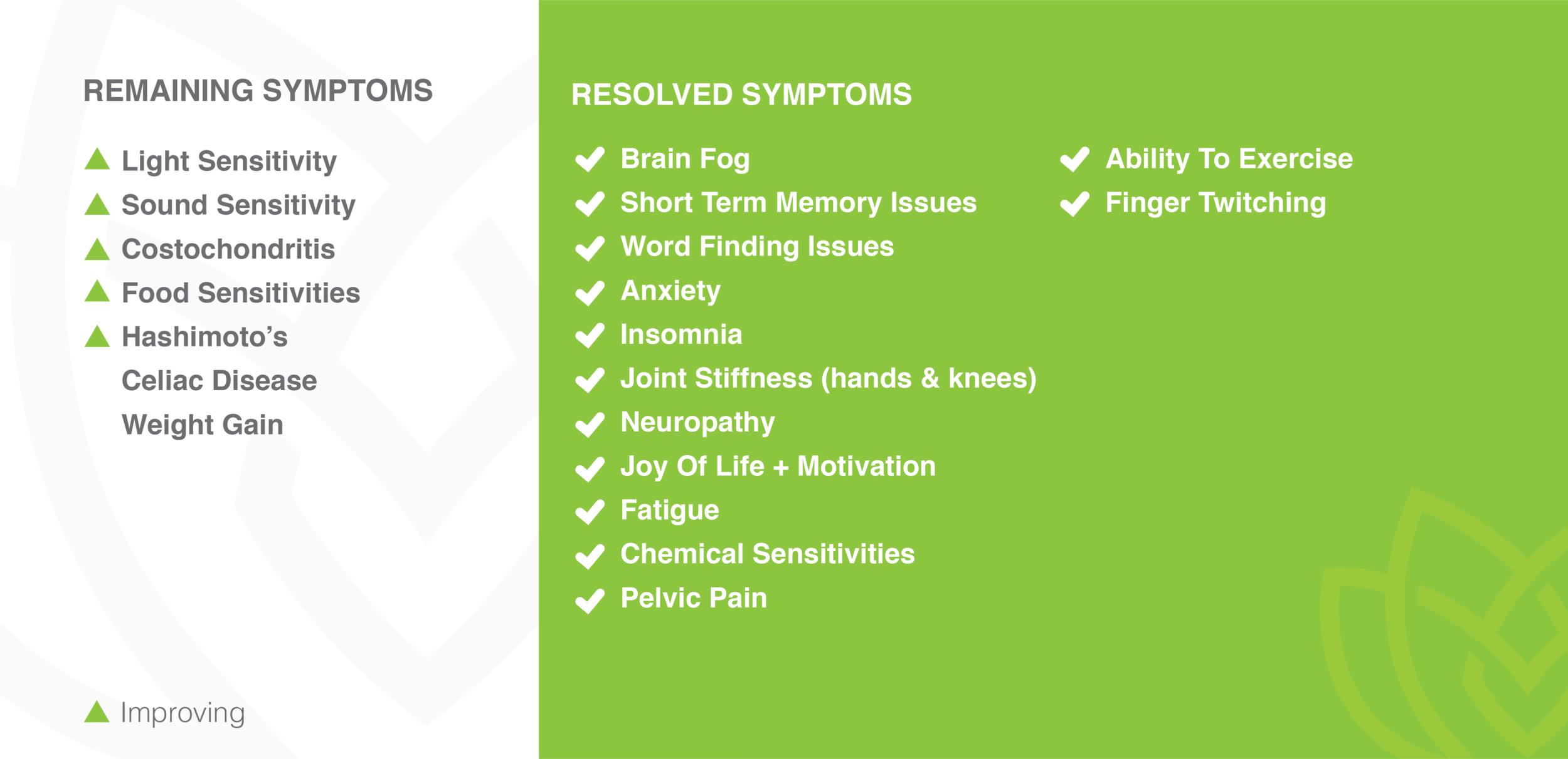 SymptomCheckList2-03.png