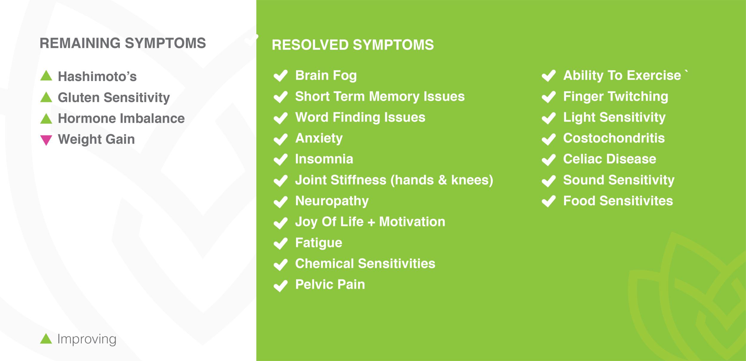 SymptomCheckList2-05.png