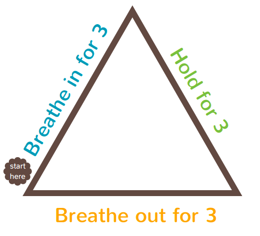 Triangle Breathing Coping Skills for Kids