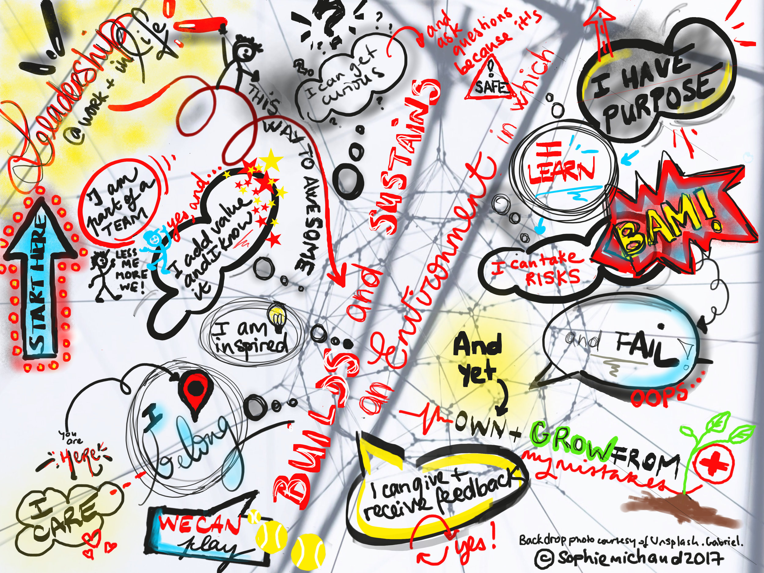 "A graphical ""statement"" of leadership philosophy, by Sophie Michaud"