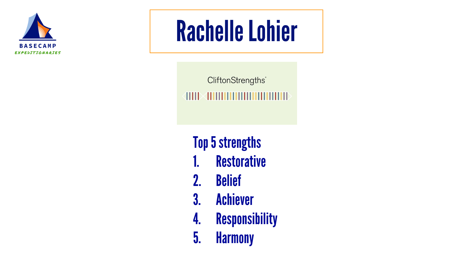 Lohier, Rachelle--strengths.png
