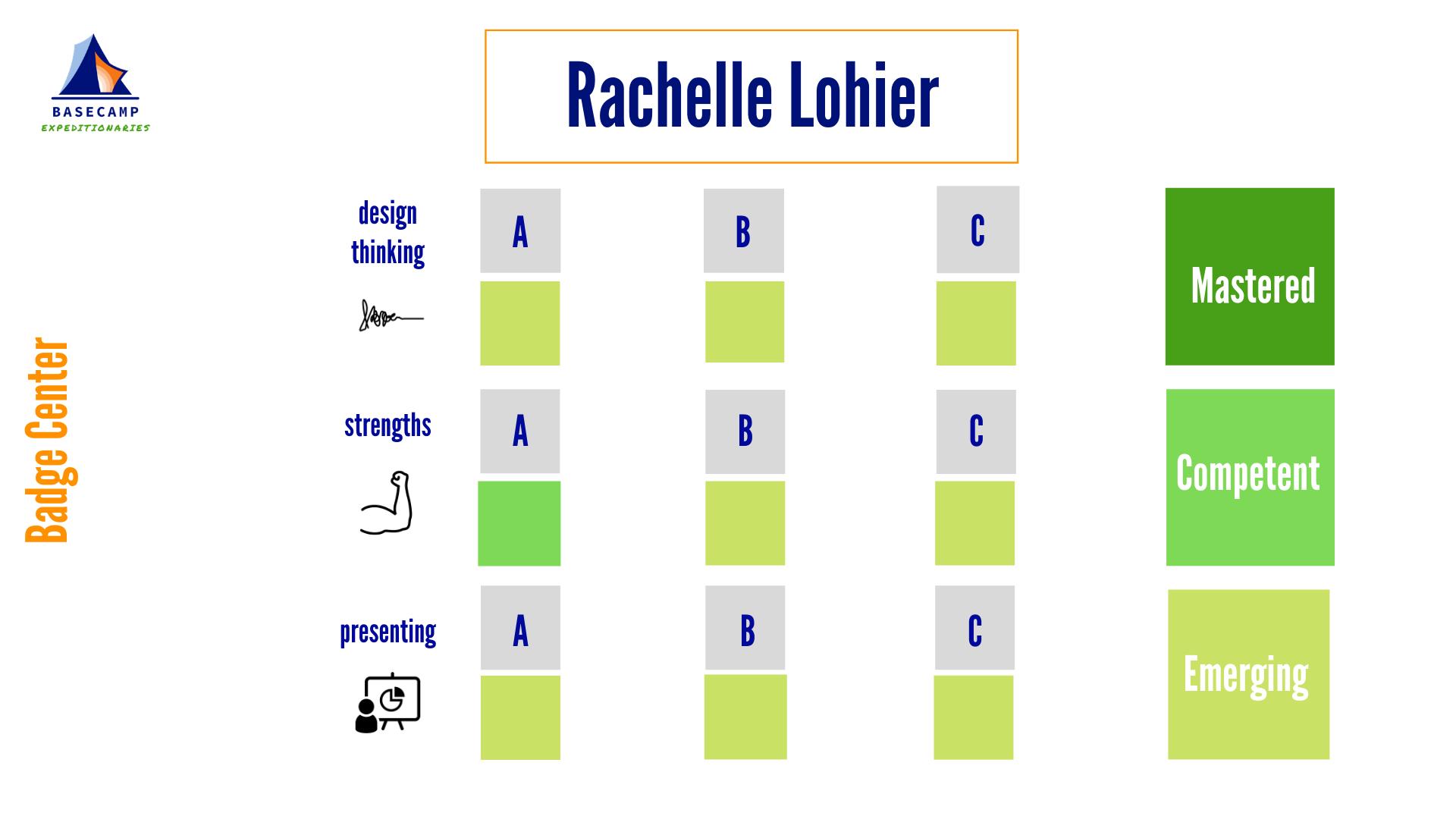 Lohier, Rachelle--competencies.png