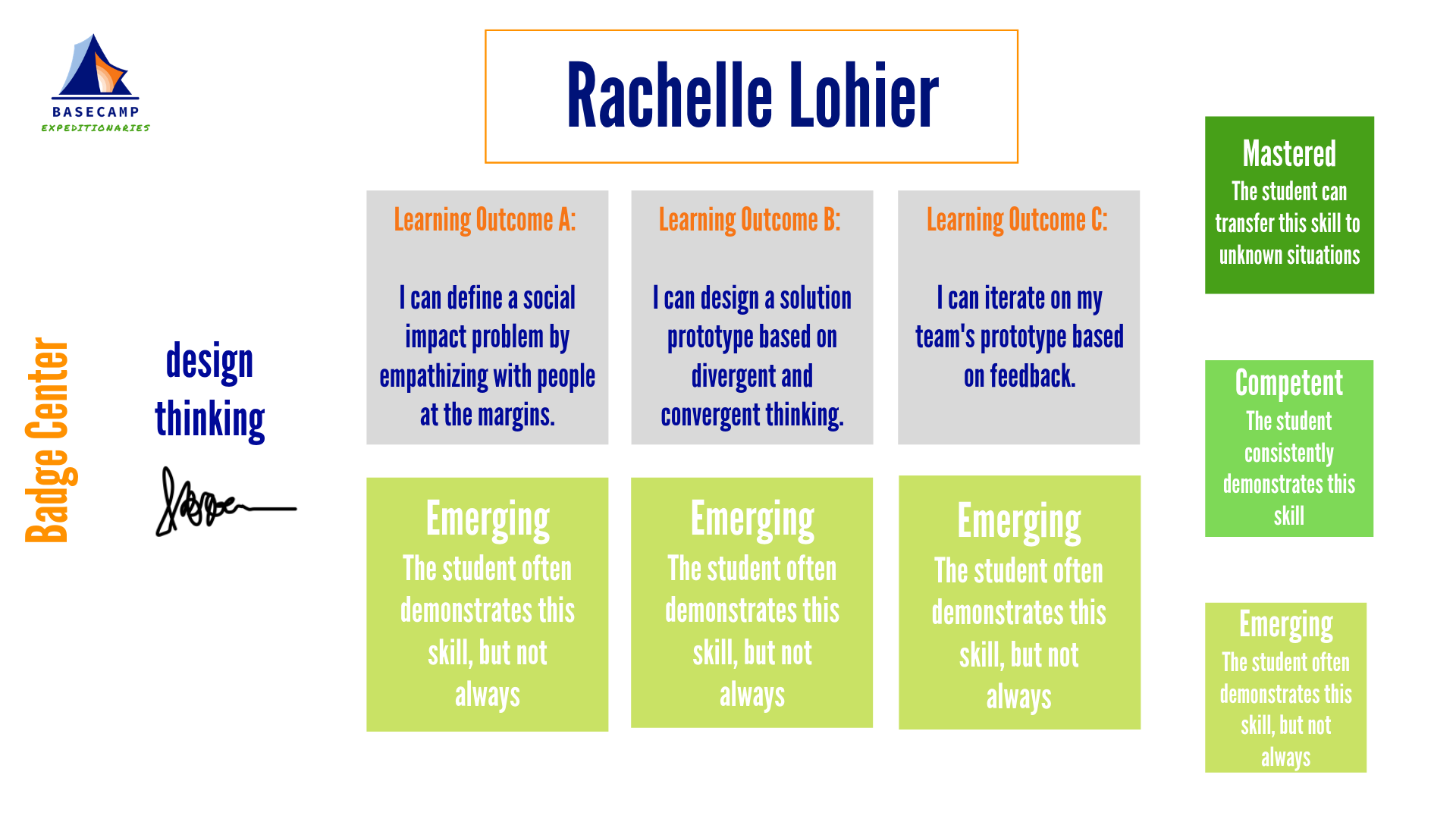 Lohier, Rachelle--design thinking outcomes.png
