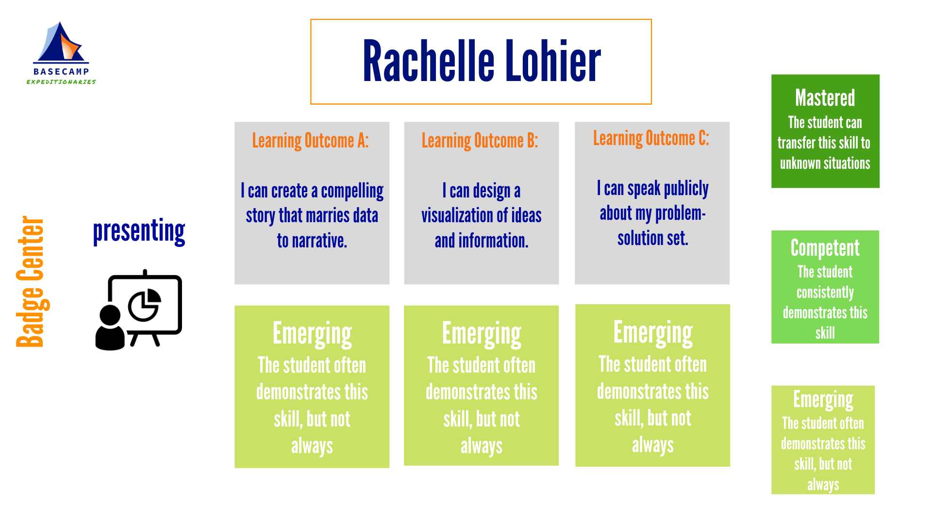 Lohier, Rachelle--presenting outcomes.png