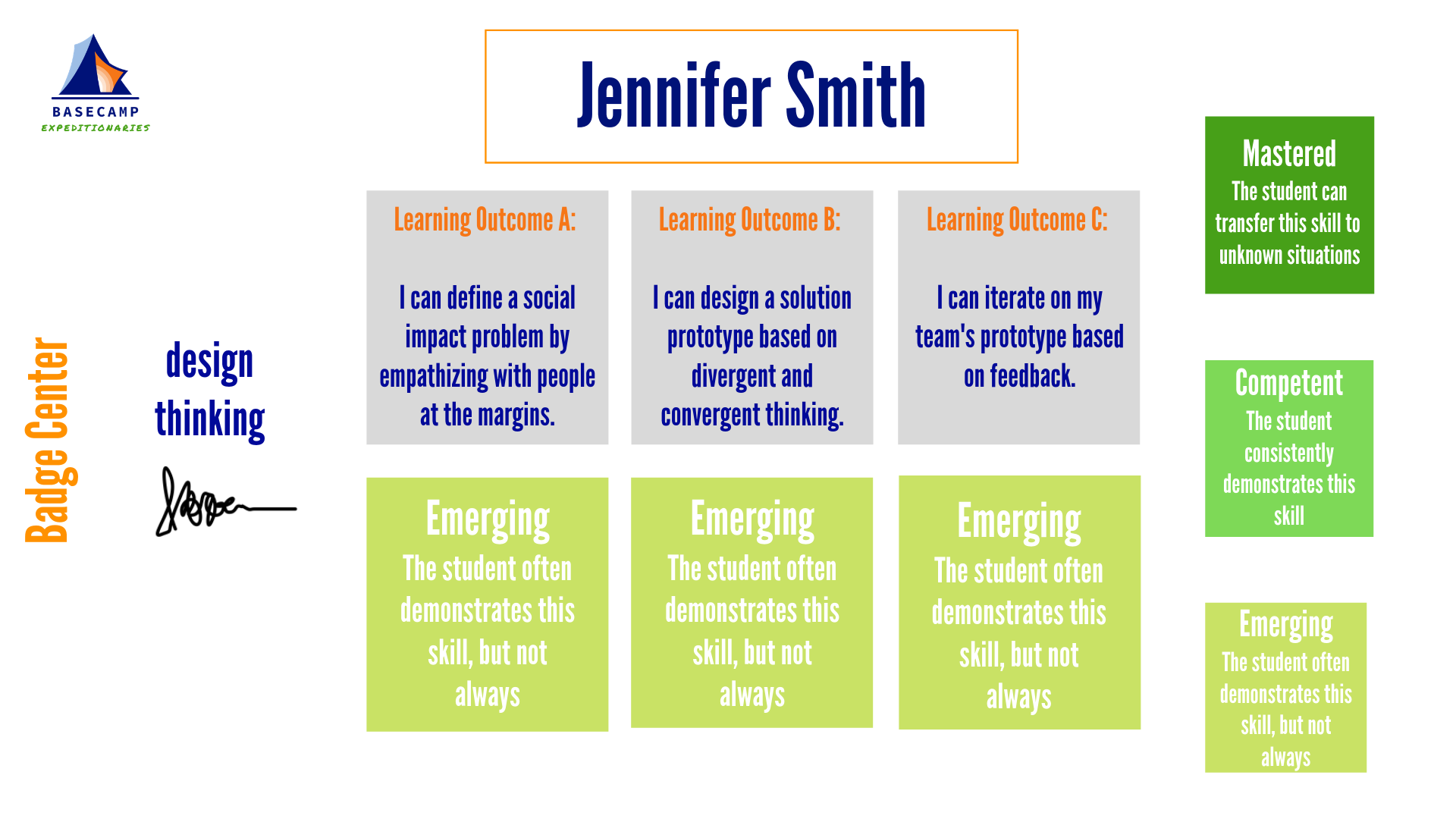 SAMPLE--design thinking learning outcomes.png