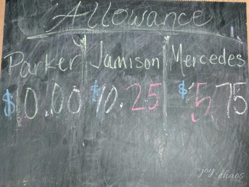 allowance tracker