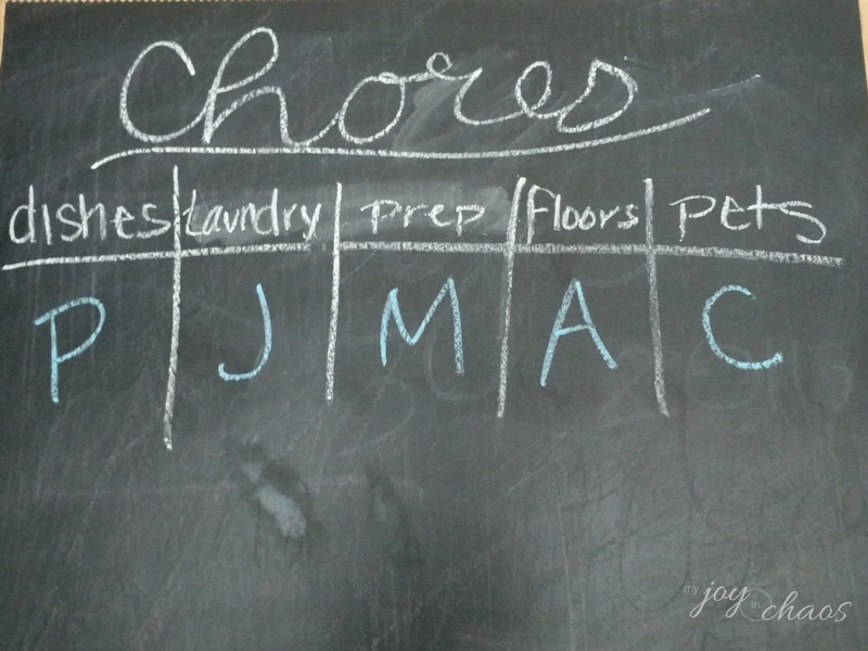 chalkboard with chore chart for kids