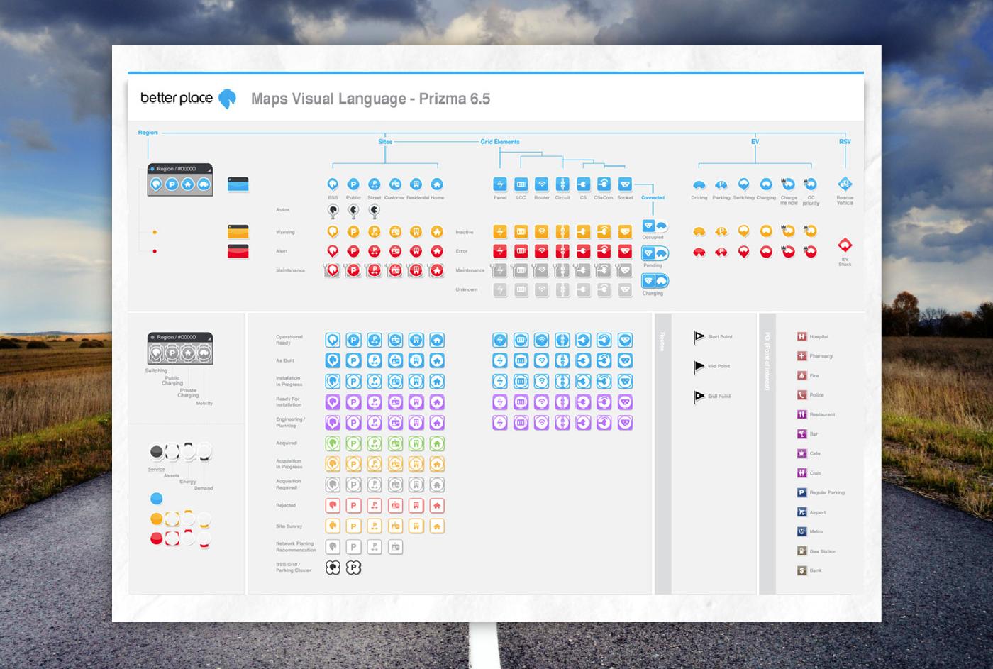 Icons language UX UI design