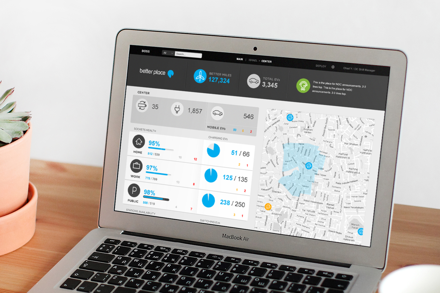 Dashboard UX UI design for Better Place