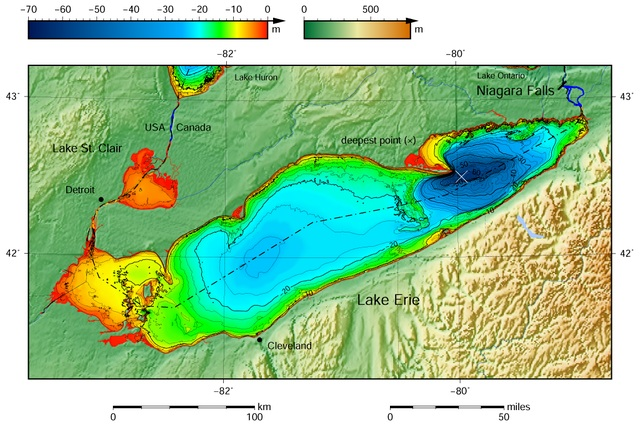 Lake Erie bathymetric data