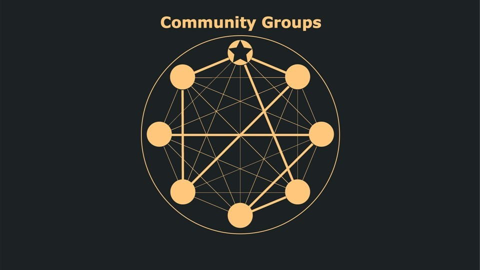 As long as you are invested in your group, you will have deeper connections with some people than with others. Spend your time cultivating those relationships understanding that this is how it works for everyone. In this way discipleship gets to be both Life on Life (deeper relationships) and Life in Community (the full group dynamic).