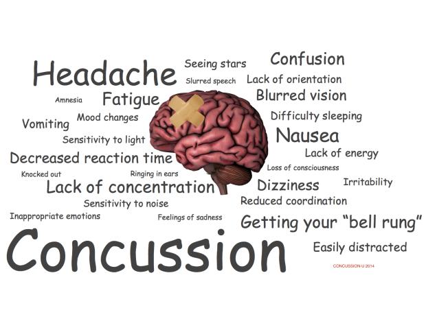 concussion-symptoms2.jpg