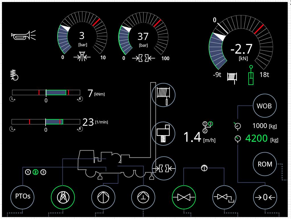 Human Machine Interface - Ihre Maschine hat ein Bediendisplay, das gestaltet werden muss?Sie suchen nach intuitiven Lösungen zur Navigation durch digitale Menus?Sie benötigen eigenständige Icons im Corporate Design ihrer Firma?Wir erstellen Ihnen ein Bedienkonzept und die grafische Umsetzung dessen.