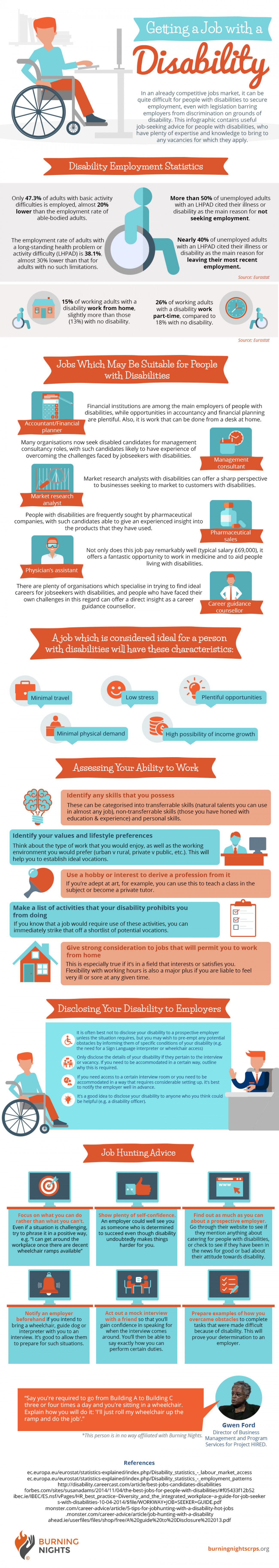 Getting-a-job-with-a-disability-Infographic.jpg
