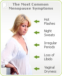 The Menopause Solution Review