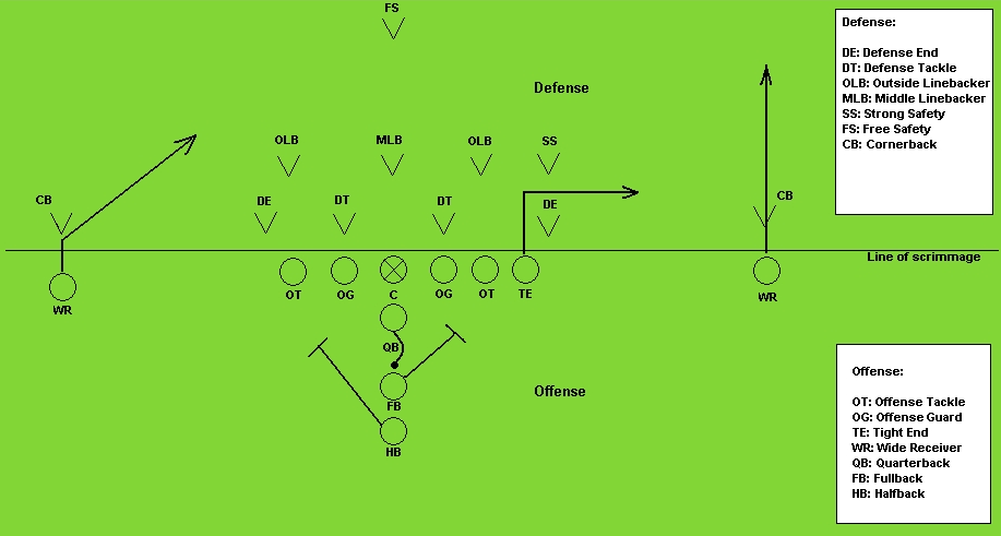 Spielzug Playbook  by Fireblade 9977. Licensed under public domain via Commons.