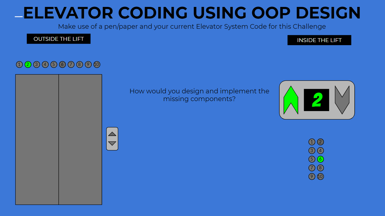 INTERMEDIATE CODING CHALLENGES.png