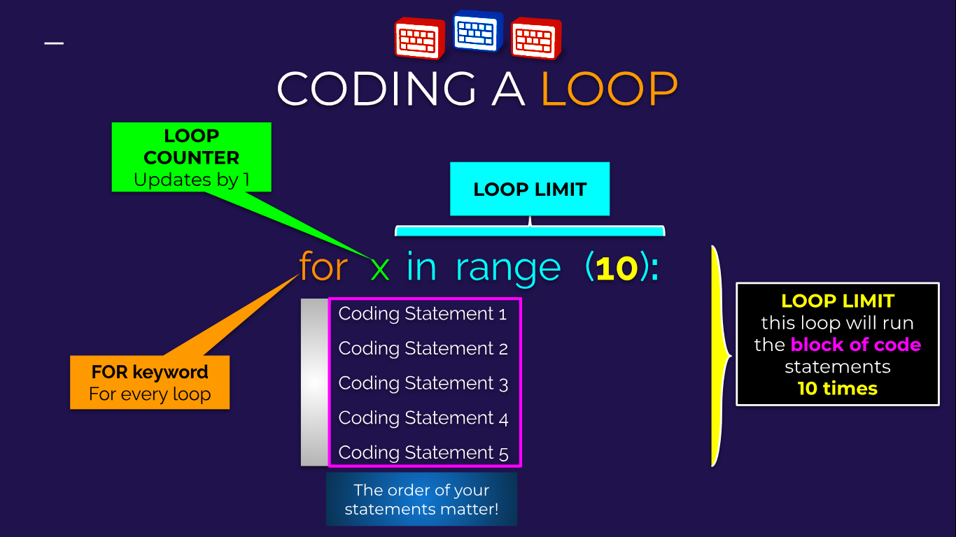 Python - For Loop Coding.PNG