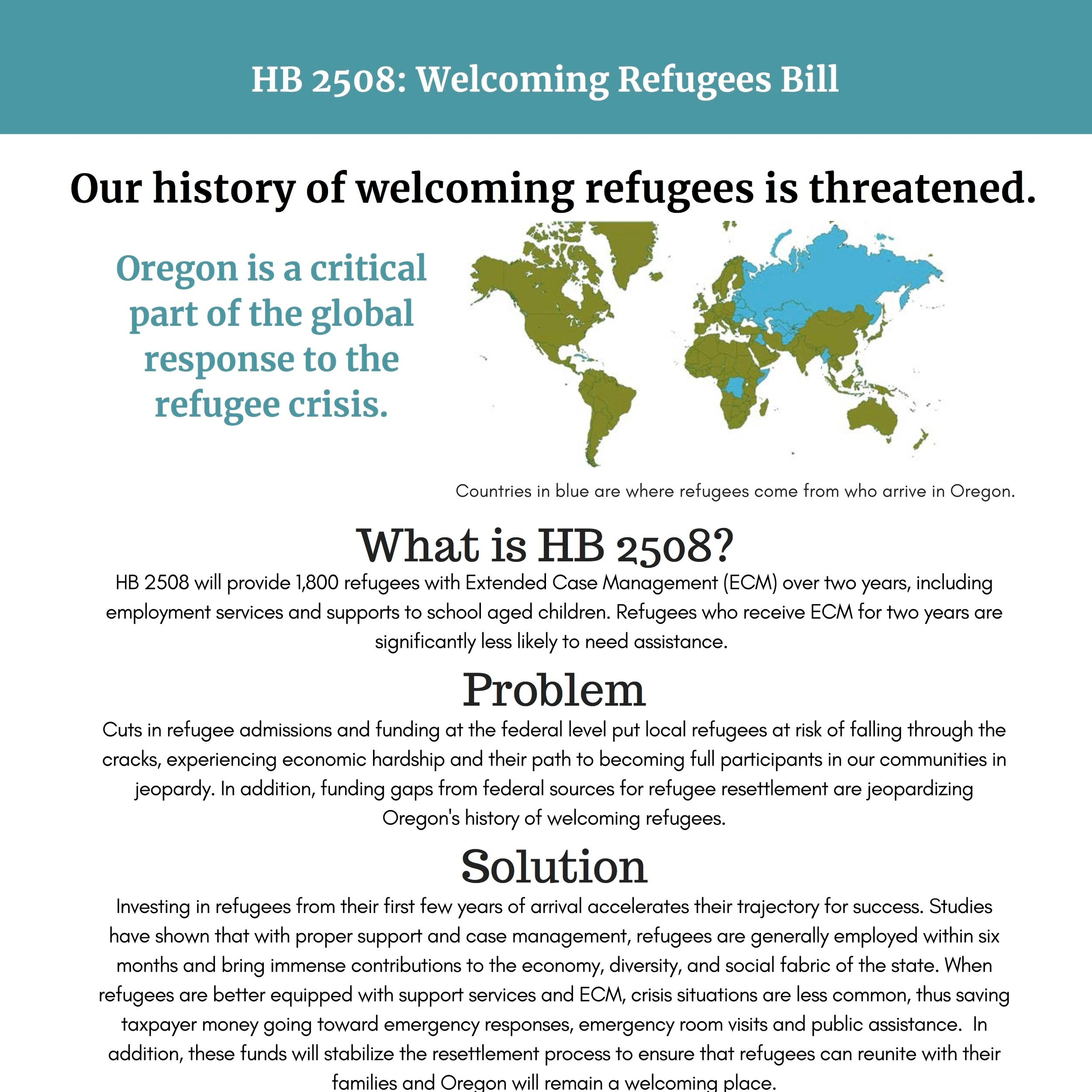 HB2508 Welcoming Refugees