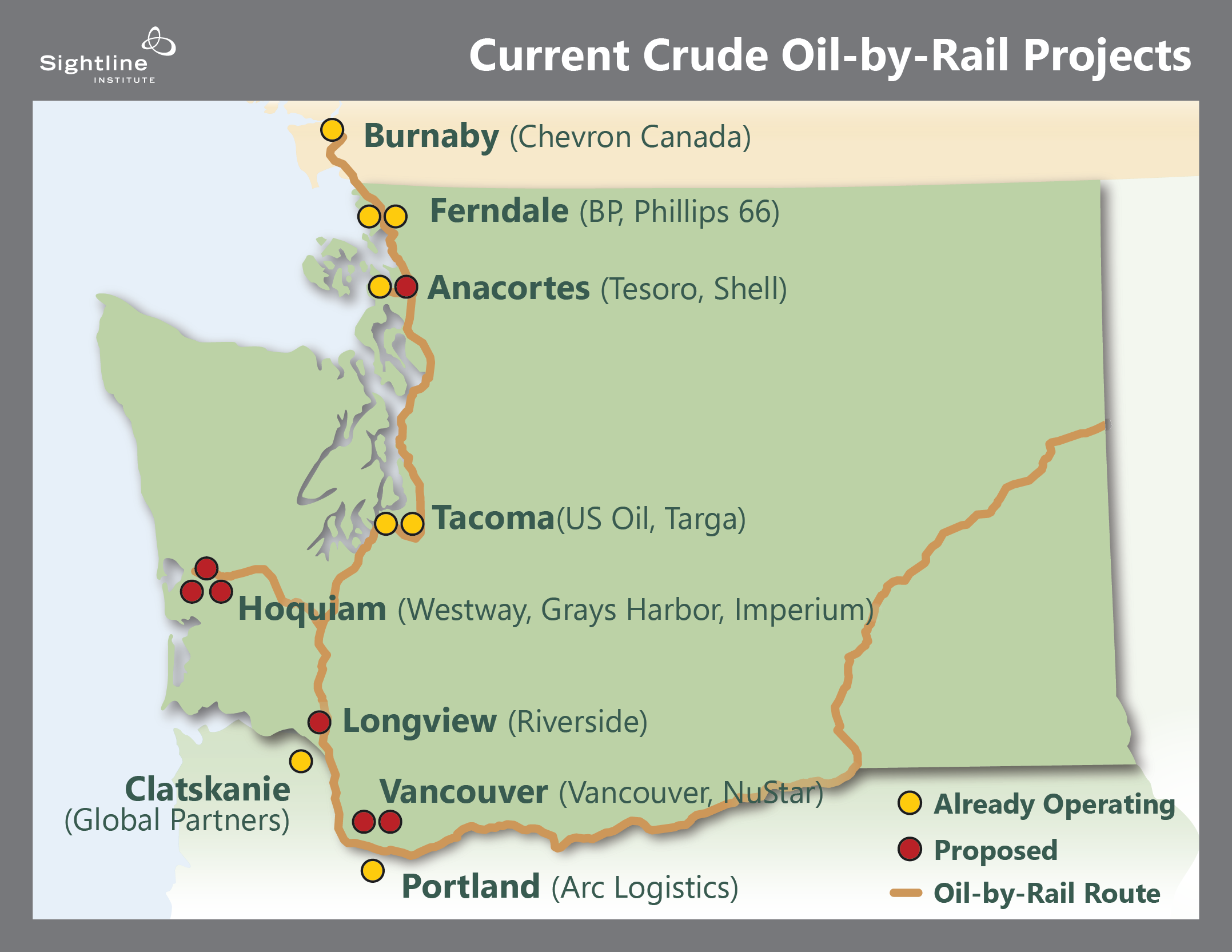 A diagram of the current and projected future of fossil fuel import/export in the Pacific Northwest following the business as usual model (Credit:  Sightline Institute)