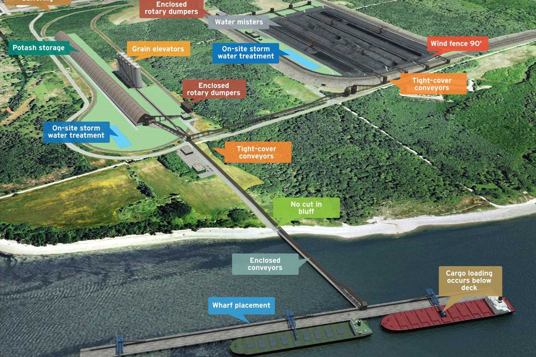 Proposed terminal site (Credit: Gateway Pacific Terminal)