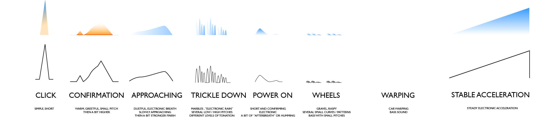 SOUNDCURVES.jpg