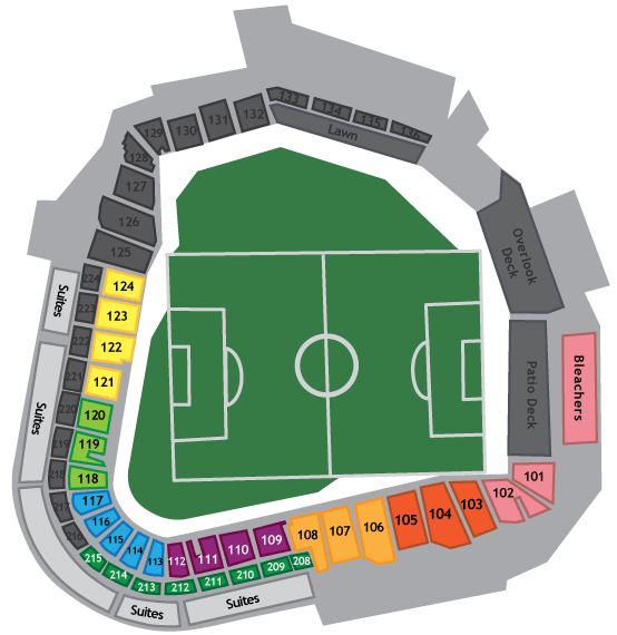 Louisville Slugger Field in its soccer configuration.At least it has real grass, right?