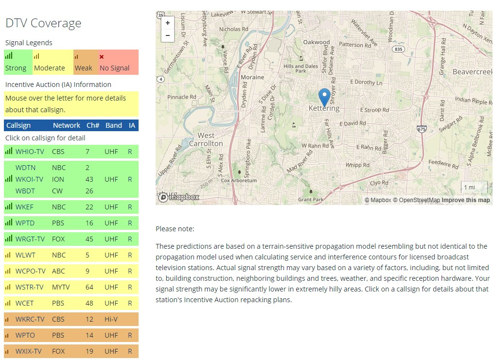 "Sample Signal Strength in Kettering, OH. WSTR-TV is rated as a ""moderate"" signal strength here."